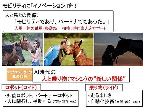 「RidRoidシリーズ」は馬から着想を得ている