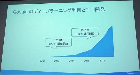 爆発的に増加するコンピューティングリソースに対応するため「TPU」の開発をスタート
