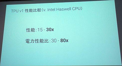 「TPU v1」とインテルの「Haswell」世代CPUとの性能比較
