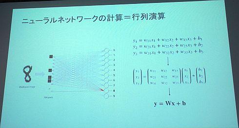 ニューラルネットワークの計算は行列演算
