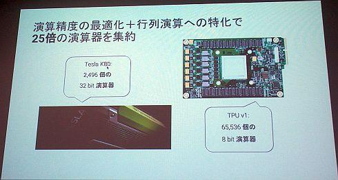 「TPU v1」と「Tesla K80」の比較