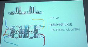 「TPU v2」の概要