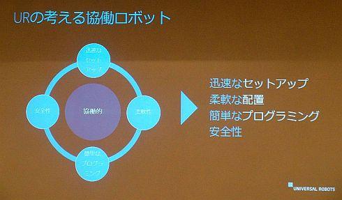 協働ロボットに求められる4つの項目