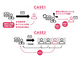 VRによる顧客行動分析サービス、ユーザーの動向を瞬時に把握