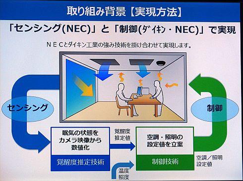 NECの覚醒度推定技術とダイキン工業の空調/照明制御技術により実現