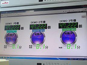 設備稼働や生産情報のアンドン、分析レポートの表示