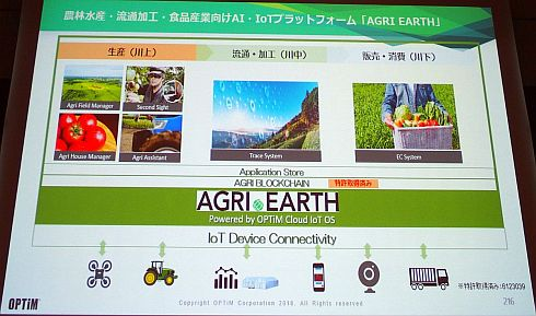 「AGRI EARTH」の概要