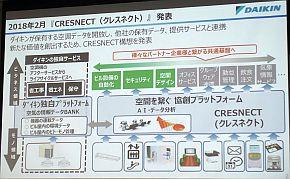 「CRESNECT」の概要