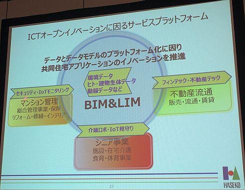 BIMとLIMを連携したサービスをマンション管理、シニア事業、不動産流通で展開