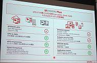 「MVISION Plus」のライセンス内容