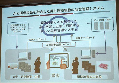 PuRECと名古屋大学の研究テーマの概要