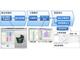 デジタル生産準備ツールの新版、製造情報の集約や表示に対応