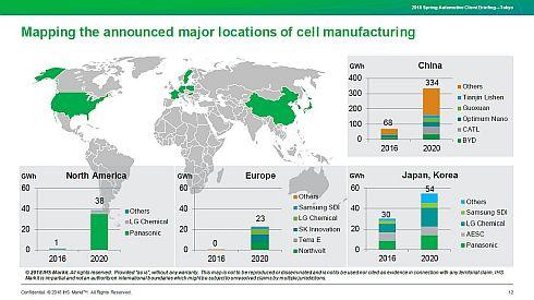 地域別のリチウムイオン電池の生産規模