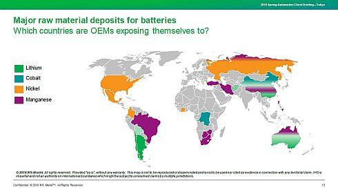 リチウムイオン電池の材料は生産国が限られることもあり安定供給は見通せていない
