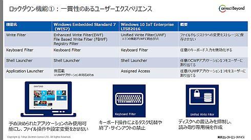 待ったなし!組み込み機器のWindows 10 IoT移行(3):組み込み
