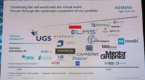 総投資額100億ユーロを超えるシーメンスのソフトウェア分野でのM&A