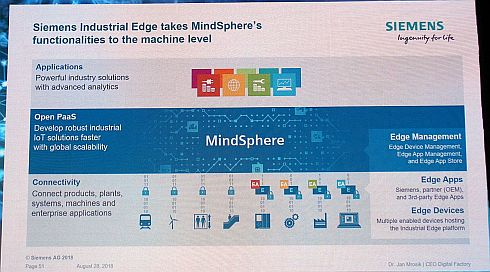 「MindSphere」はオープンなPaaSとしてデータをつなぐ