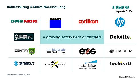 「Additive Manufacturing Network」のパートナー企業