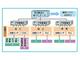 工場のデータ収集端末と解析ソフトを一体化したシステムソリューション