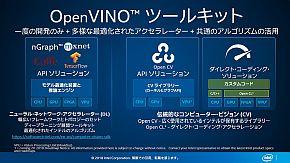 「OpenVINOツールキット」の機能