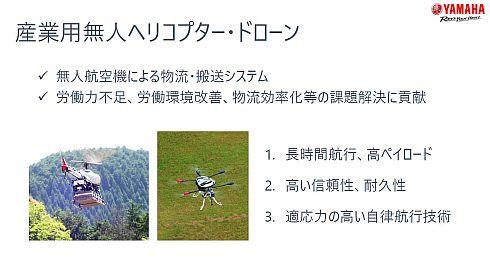 産業用無人ヘリコプター/ドローンの知能化