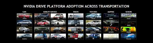 NVIDIAの自動運転プラットフォームを採用するさまざまな企業