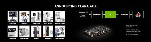 「Xavier」ベースの「Clara AGX」1枚で代替できる
