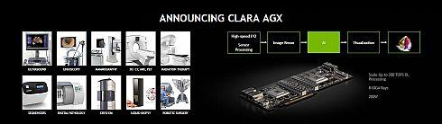 次世代医用画像機器向けの「Clara AGX」