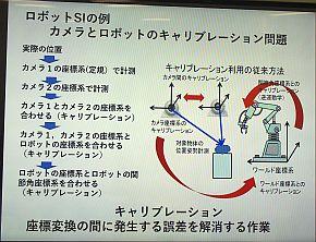 ロボットSIの課題例