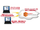 CAEのクラウド利用を容易にする「サイバネットCAEクラウド」、CAE「ANSYS」も利用可能