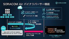 「SORACOM Air」の「バイナリーパーサー機能」