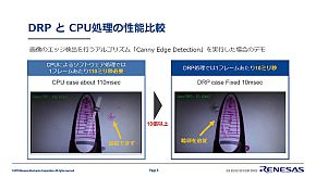 DRPとCPUによる画像処理性能の比較