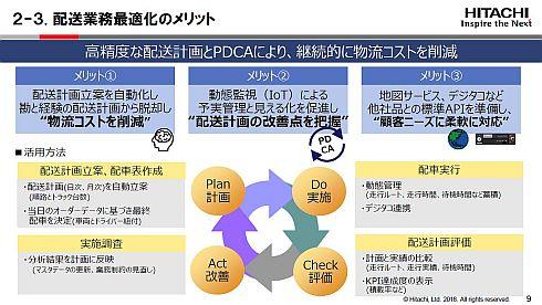 システム導入による3つの利点