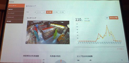 「AI Camera」のダッシュボード画面