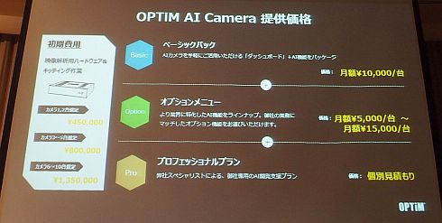 「AI Camera」の価格