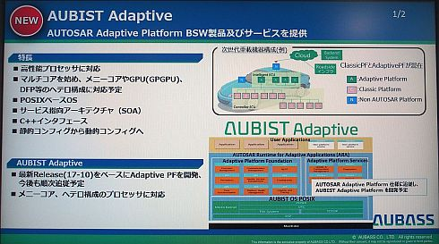 「AUBIST Adaptive OS POSIX」の概要