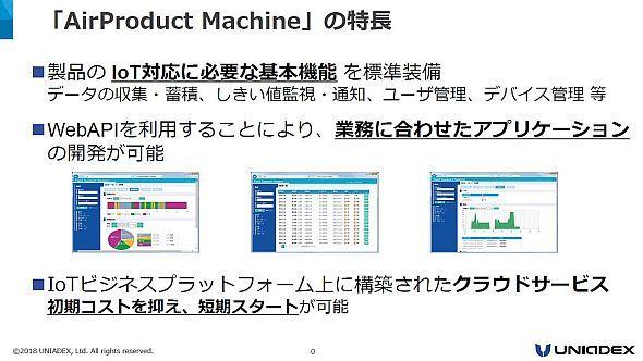 「AirProduct Machine」の特長「AirProduct Machine」の特長
