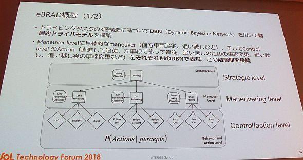 「eBRAD」ではDBNを用いて階層的ドライバーモデルを構築する