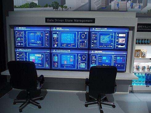 「Data Driven Store Management」の展示