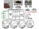 世界最小クラスの発電、センシング一体型血糖センサーを開発