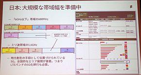 日本の5Gで準備されている帯域幅の広さ