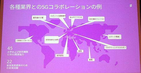 各種業界との5Gコラボレーションの事例