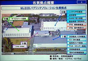 佐賀工場の各建屋の役割