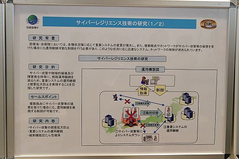 サイバーレジリエンス技術を用いた運用構想