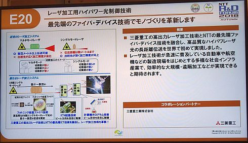 レーザー加工用ハイパワー光制御技術の概要