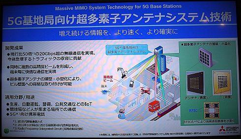 5G基地局向け超多素子アンテナシステム技術の概要
