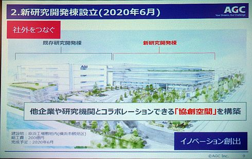 2020年6月完工予定の新研究開発棟を「協創空間」
