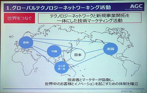AGCの「グローバルテクノロジーネットワーキング活動」