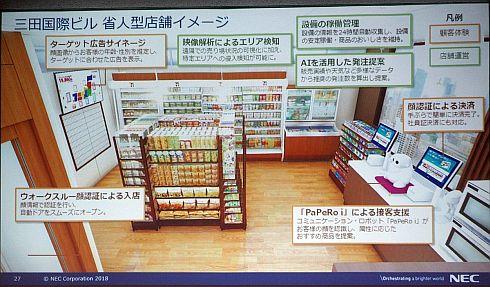 「セブン‐イレブン三田国際ビル20F店」に導入する技術