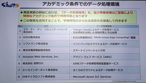 「モバイルSINET」の実証実験で8社が提供するデータ処理環境